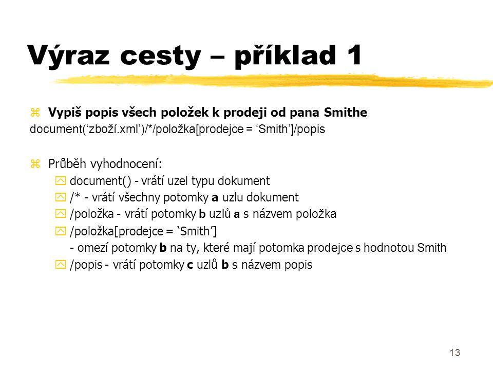 Výraz cesty – příklad 1 Vypiš popis všech položek k prodeji od pana Smithe. document('zboží.xml')/*/položka[prodejce = 'Smith']/popis.